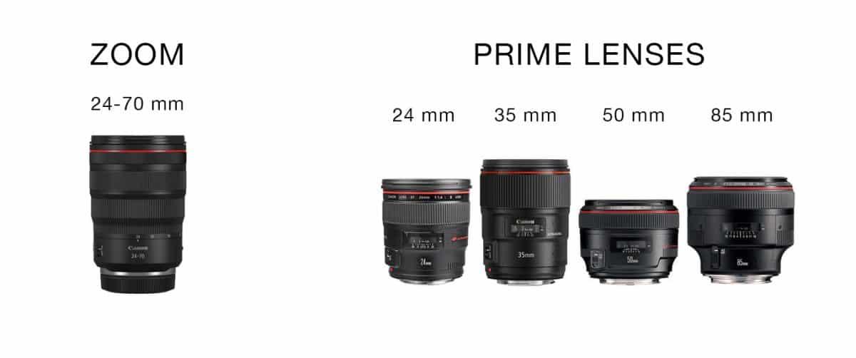 zoom vs prime lenses